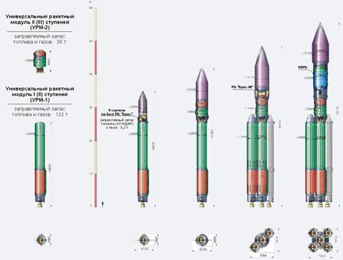 семейство ракет ангара